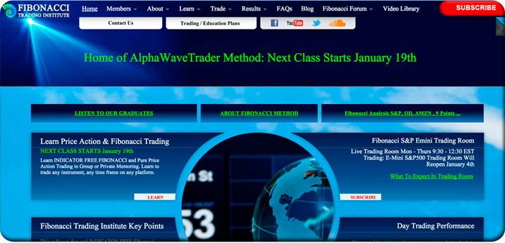 Fibonacci Trading Institute | Meltem Technology
